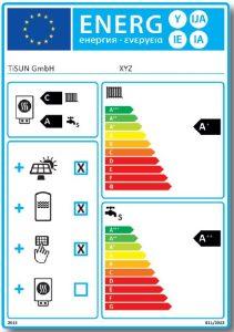 etiketa energiakis simansis gia klimatistika